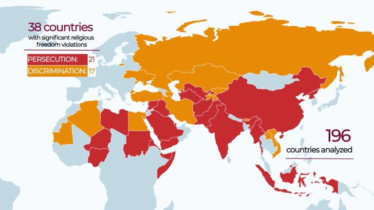 ACN's global Religious Freedom in the World Report